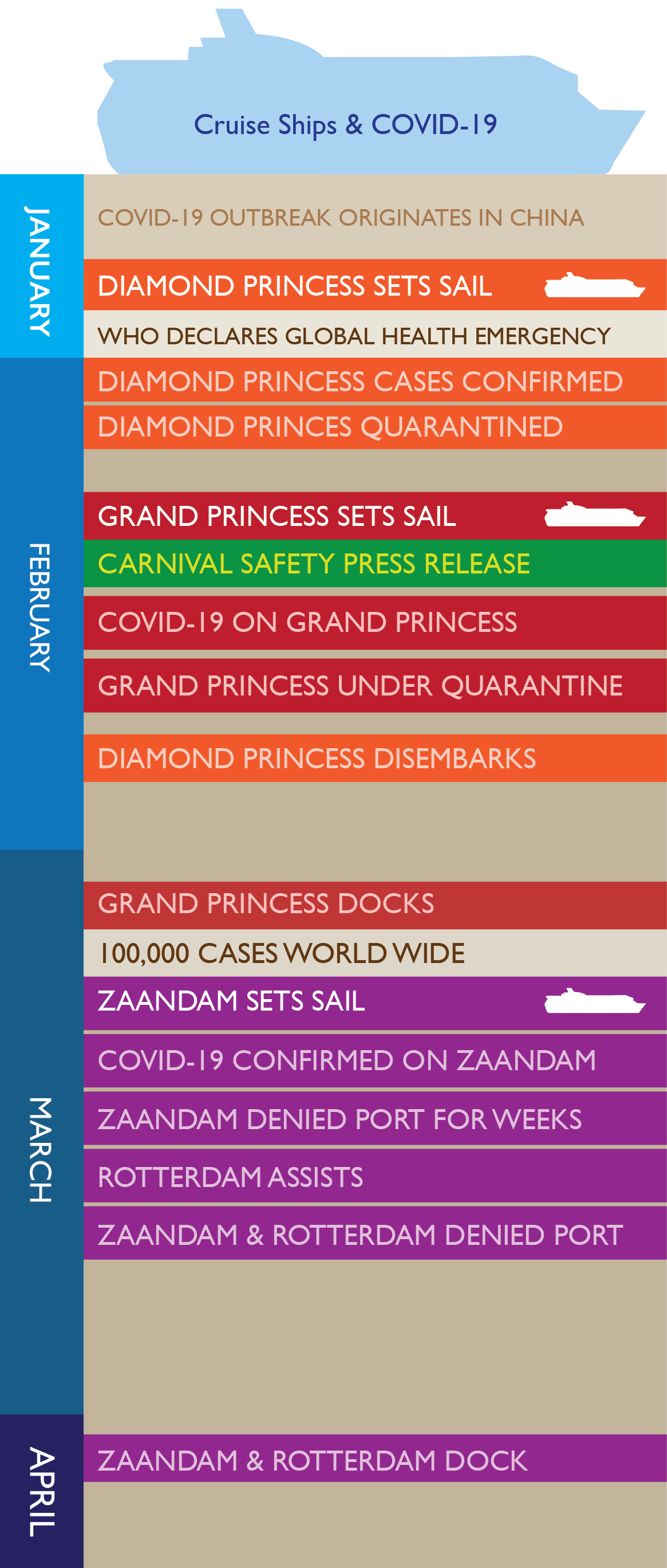 Cruise Line Liability In COVID-19 Pandemic